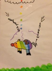 Eden, Rainbow Pig.
